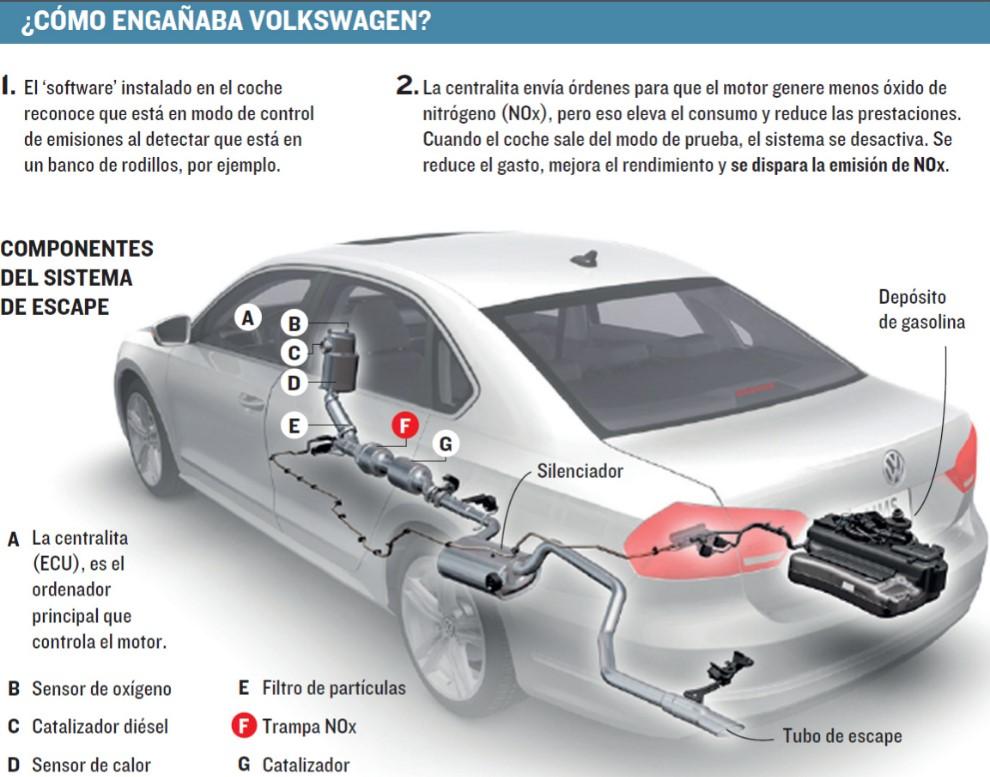 ASATCH Info Wolkswagen