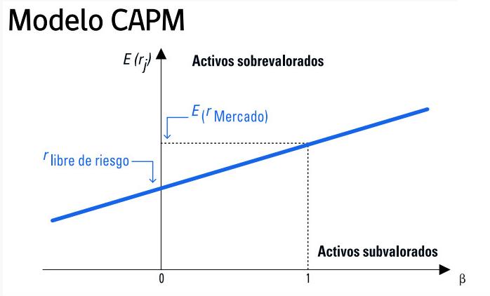 ASATCH Modelo CAMP