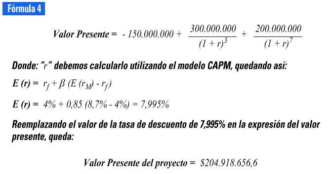 ASATCH formula 4