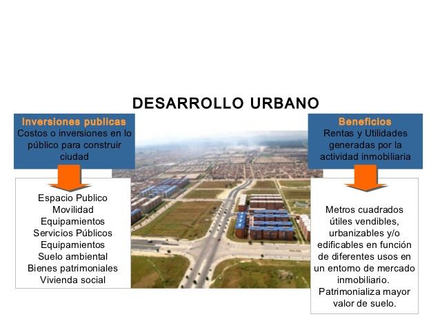 construccin-del-desarrollo-del-territorio-con-las-rentas-del-suelo-4-638
